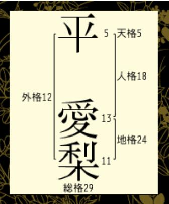 平愛梨さんの画角表