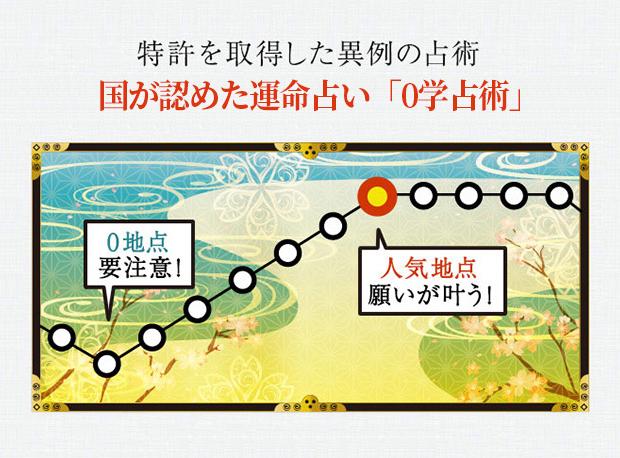 開祖0学占術