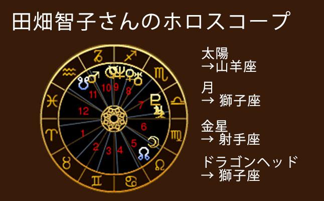 田畑智子のホロスコープ
